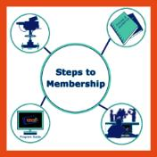 Steps to Membership